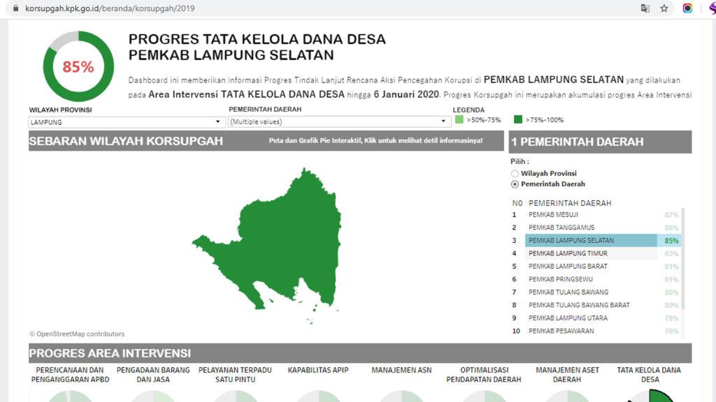 Tata Kelola Dana Desa Kabupaten Lampung Selatan Terbaik Ketiga Se Provinsi Lampung Pemkab Lampung Selatan